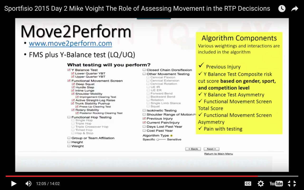 Return to play 2015 move2perform he suggests abandoning the traditional approach of using pain strength and rom as the sole markers for readiness for return to play in favor of valid and 1betcityfo Images