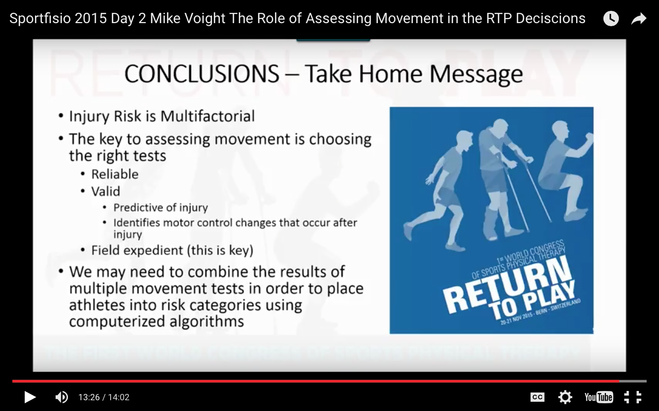 Return to play 2015 move2perform rtp mike voight conclusion 1betcityfo Images